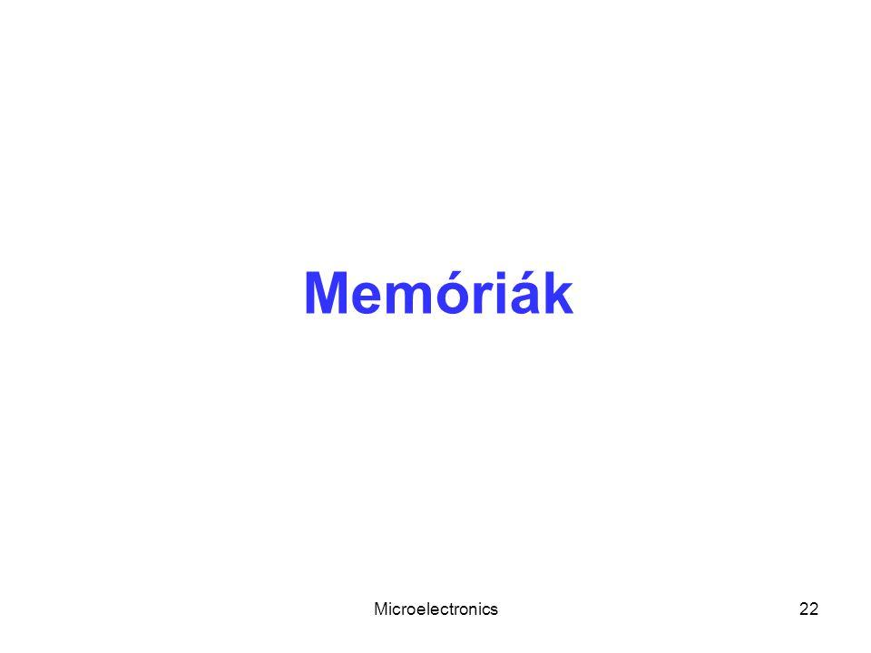Microelectronics22 Memóriák
