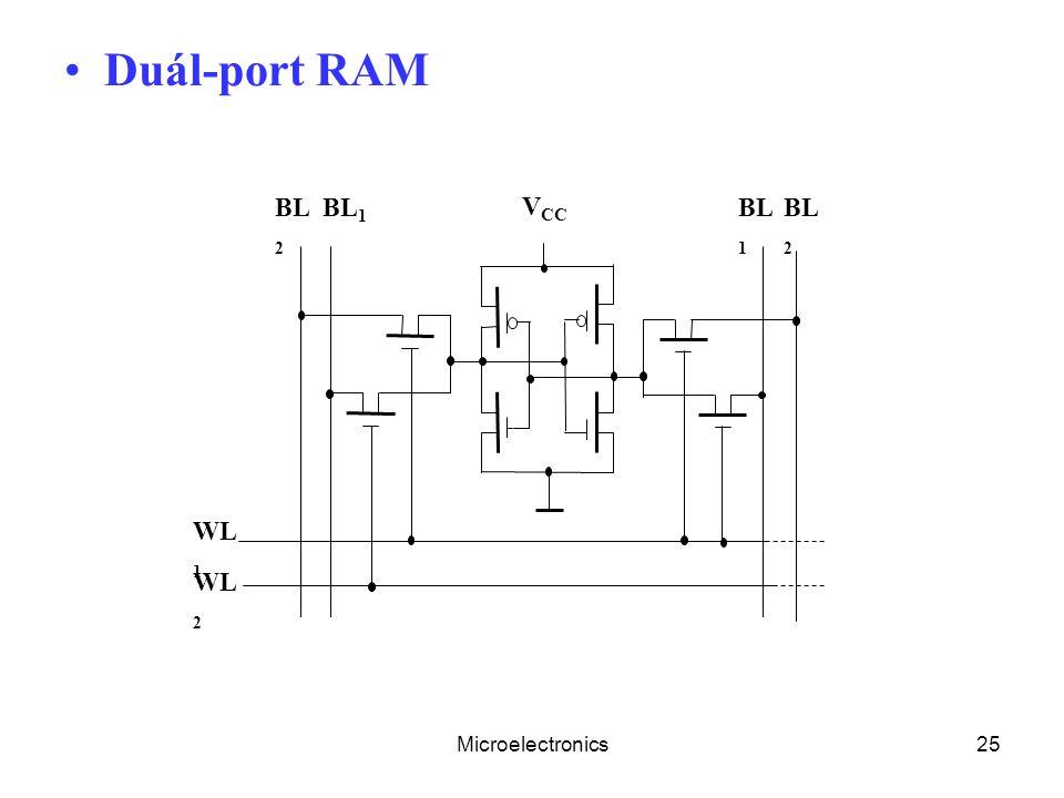 Microelectronics25 Duál-port RAM