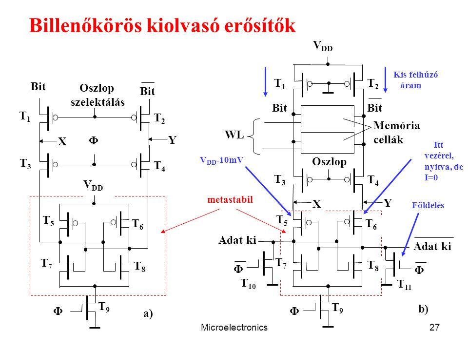 Microelectronics27 Billenőkörös kiolvasó erősítők T6T6 V DD Memória cellák T 10 Bit Φ Oszlop szelektálás T1T1 T2T2 T3T3 T4T4 V DD Φ T5T5 T7T7 T8T8 T9T9 X Y Bit Oszlop Φ WL T5T5 T6T6 T7T7 T8T8 T9T9 X Y T3T3 T4T4 T1T1 T2T2 T 11 Φ Φ Adat ki a) b) metastabil Kis felhúzó áram Földelés Itt vezérel, nyitva, de I=0 V DD -10mV