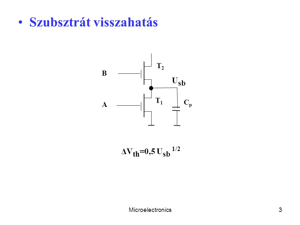 Microelectronics4 Drain Gate Szubsztrát Source C db C gb C sb C gs C gd Parazita elemek