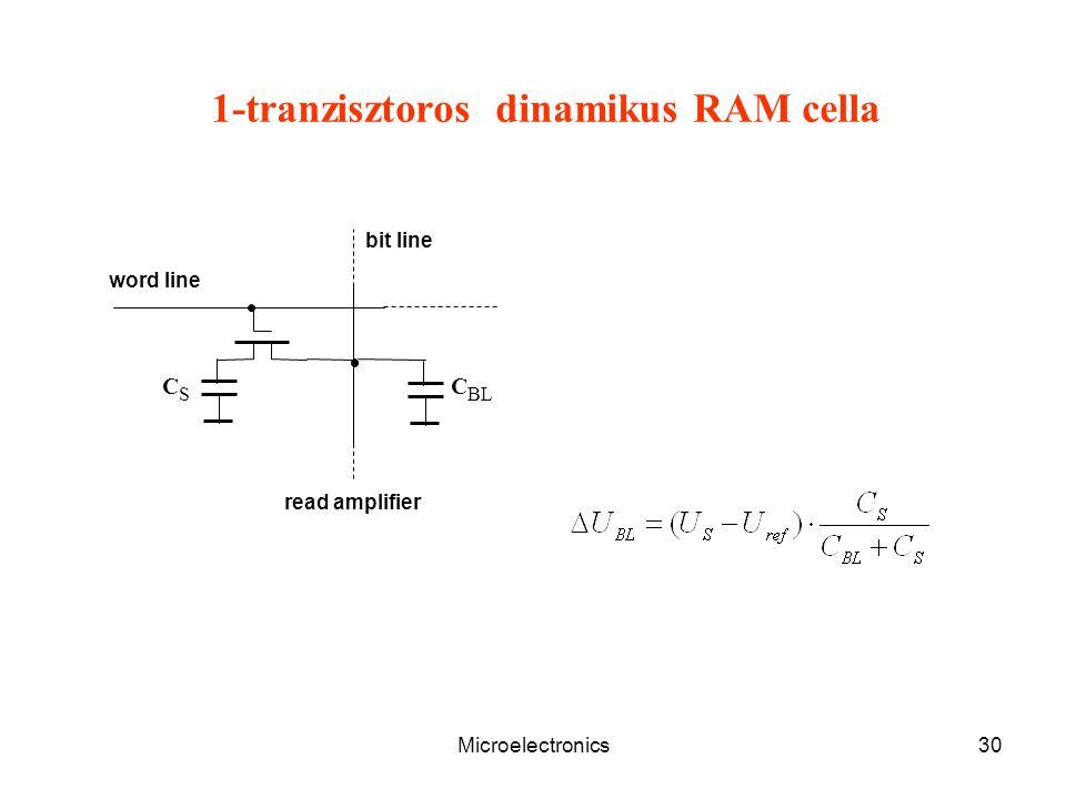 Microelectronics30 1-tranzisztoros dinamikus RAM cella word line bit line read amplifier CSCS C BL