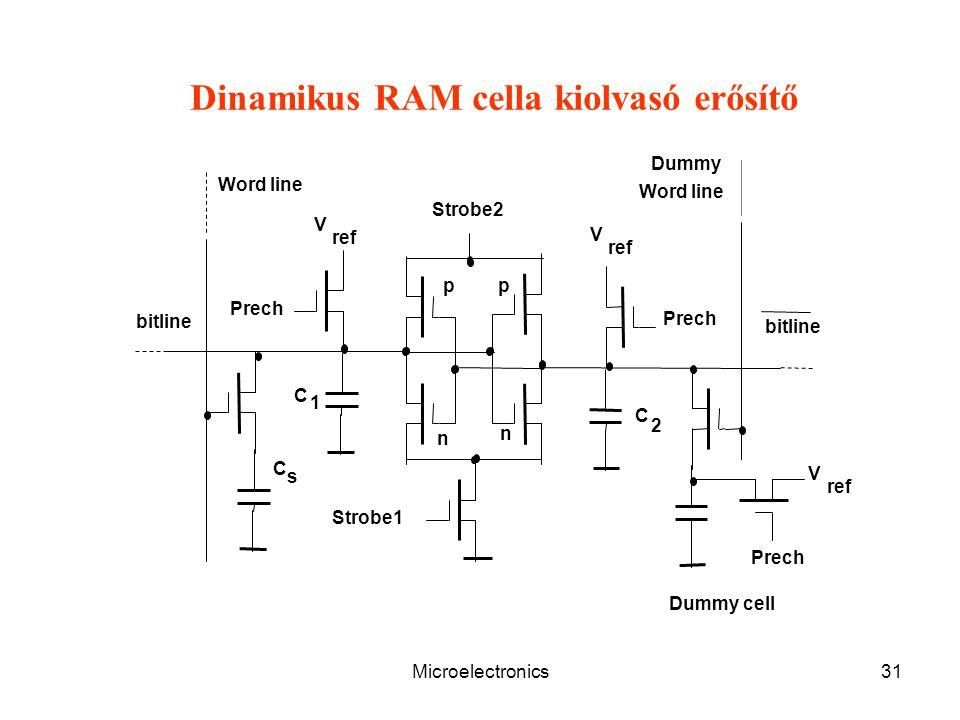Microelectronics31 pp n n Prech V ref V V Prech Strobe1 Strobe2 Word line Dummy Word line bitline C s Dummy cell C 1 C 2 Dinamikus RAM cella kiolvasó erősítő