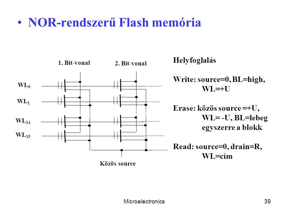 Microelectronics39 NOR-rendszerű Flash memória 2.Bit-vonal 1.