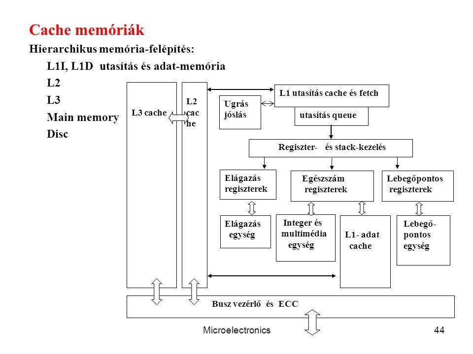 Microelectronics44 Cache memóriák Hierarchikus memória-felépítés: L1I, L1D utasítás és adat-memória L2 L3 Main memory Disc L1 utasítás cache és fetch utasítás queue Ugrás jóslás Regiszter- és stack-kezelés Elágazás regiszterek Busz vezérlő és ECC Egészszám regiszterek Lebegőpontos regiszterek Lebegő- pontos egység Integer és multimédia egység L1- adat cache L3 cache L2 cac he Elágazás egység