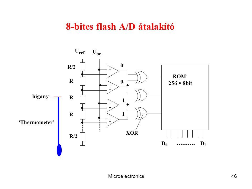 Microelectronics46 R/2 + 8-bites flash A/D átalakító 0 0 1 1 U ref R R R R/2 ROM 256  8bit D0D0 D7D7 higany 'Thermometer' U be XOR + + +