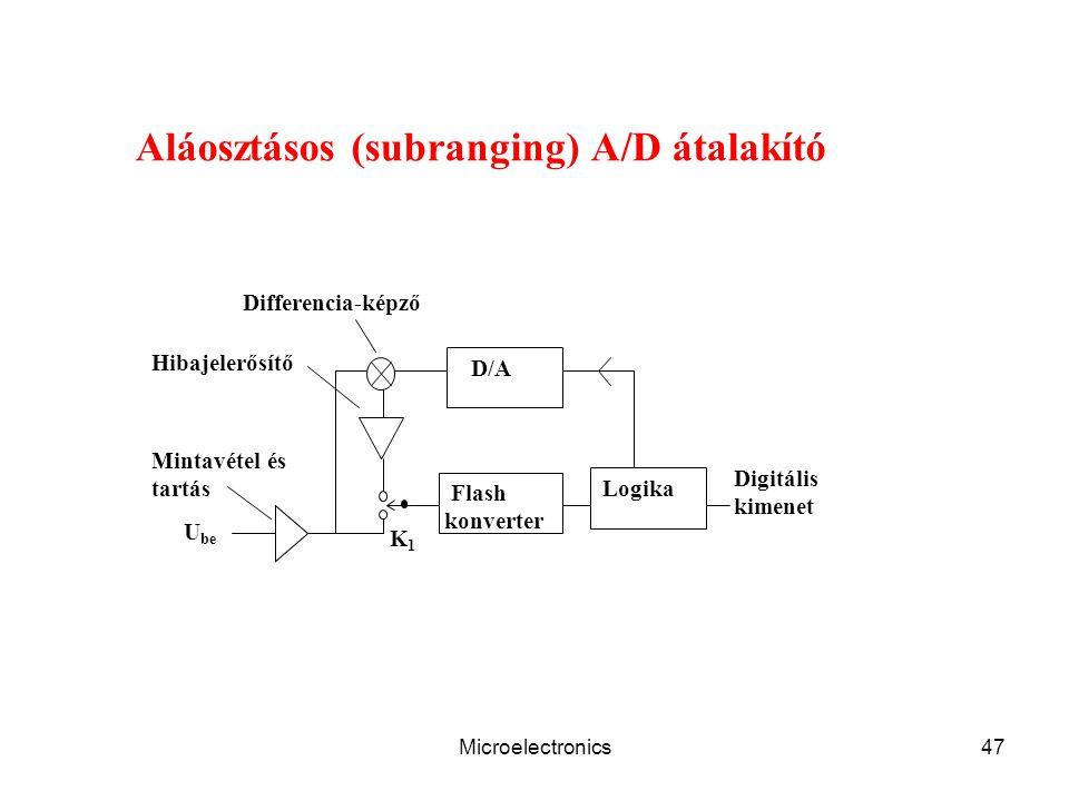 Microelectronics47 K1K1 Aláosztásos (subranging) A/D átalakító Mintavétel és tartás D/A U be Flash konverter Logika Hibajelerősítő Differencia-képző Digitális kimenet