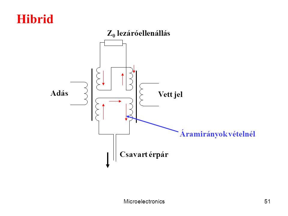 Microelectronics51 Hibrid Vett jel Z 0 lezáróellenállás Adás Csavart érpár Áramirányok vételnél