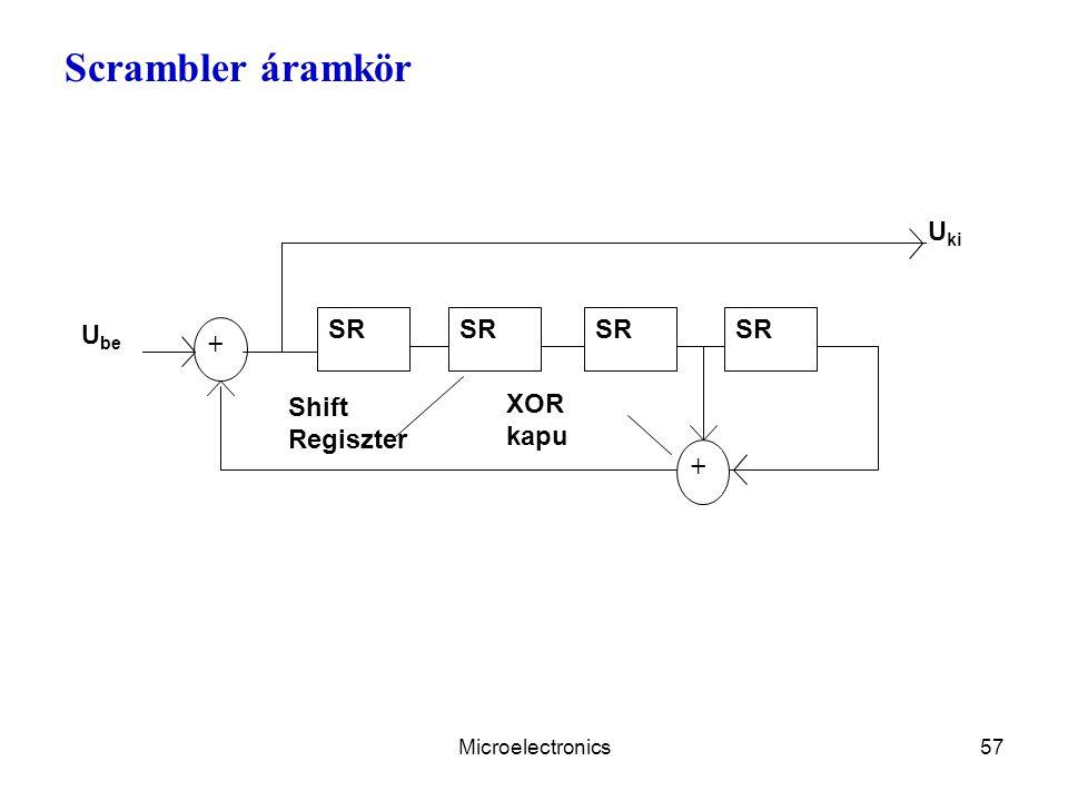 Microelectronics57 Scrambler áramkör SR + + U be U ki XOR kapu Shift Regiszter