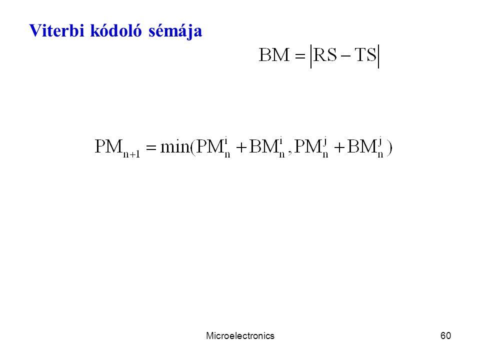 Microelectronics60 Viterbi kódoló sémája