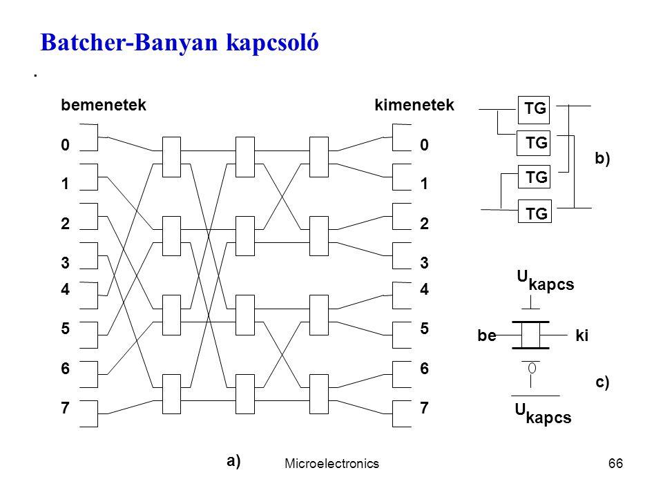 Microelectronics66 Batcher-Banyan kapcsoló.