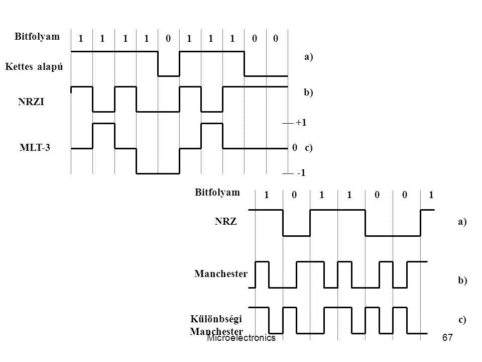 Microelectronics67 MLT-3 1000111111 0 +1 Bitfolyam c) NRZI b) a) Kettes alapú 1000111 NRZ Manchester Különbségi Manchester a) b) c) Bitfolyam