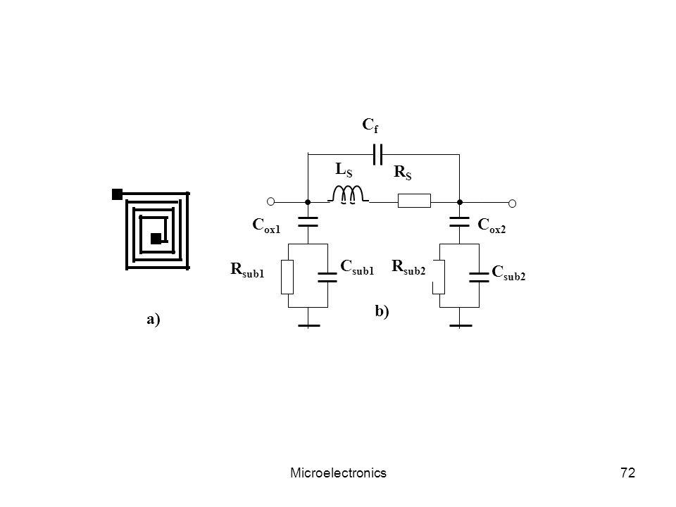 Microelectronics72 LSLS C sub2 C ox1 C sub1 C ox2 R sub1 RSRS R sub2 CfCf a) b)