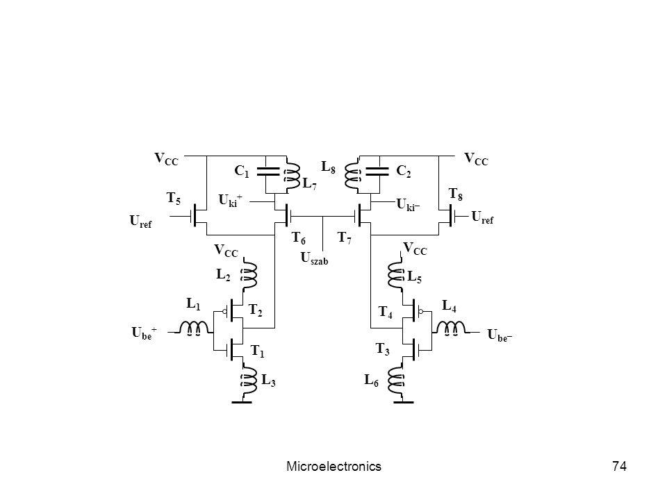 Microelectronics74 U szab V CC L1L1 L8L8 C2C2 T1T1 T2T2 U ki + U be + U be _ U ki _ V CC T3T3 T4T4 T7T7 T6T6 T5T5 T8T8 L7L7 L4L4 L6L6 L5L5 L3L3 L2L2 C1C1 U ref