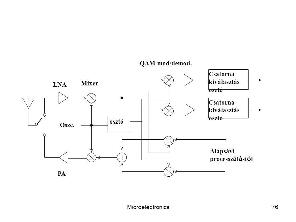 Microelectronics76 osztó Oszc.