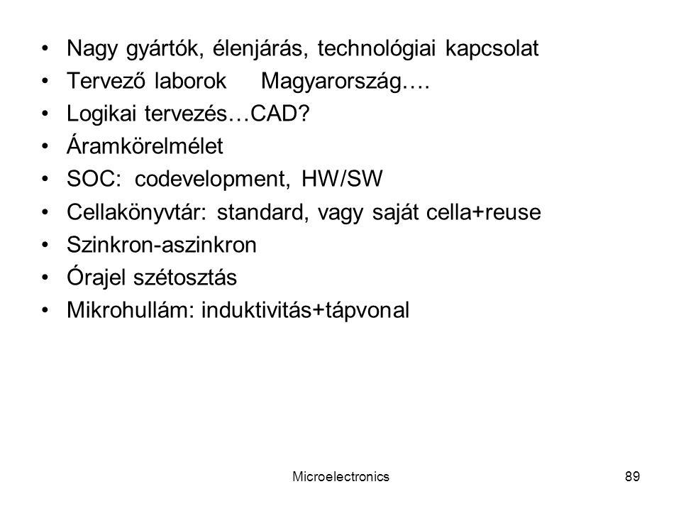 Microelectronics89 Nagy gyártók, élenjárás, technológiai kapcsolat Tervező laborok Magyarország….