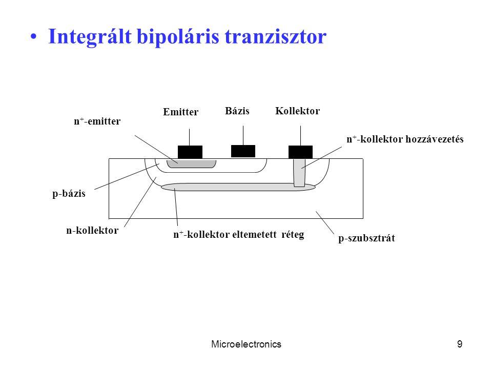 Microelectronics9 Integrált bipoláris tranzisztor Kollektor Emitter Bázis p-bázis p-szubsztrát n + -emitter n-kollektor n + -kollektor eltemetett réteg n + -kollektor hozzávezetés
