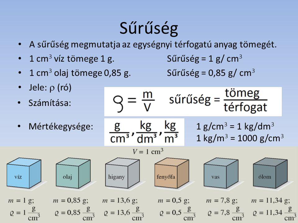 Sűrűség A sűrűség megmutatja az egységnyi térfogatú anyag tömegét. 1 cm 3 víz tömege 1 g. Sűrűség = 1 g/ cm 3 1 cm 3 olaj tömege 0,85 g. Sűrűség = 0,8
