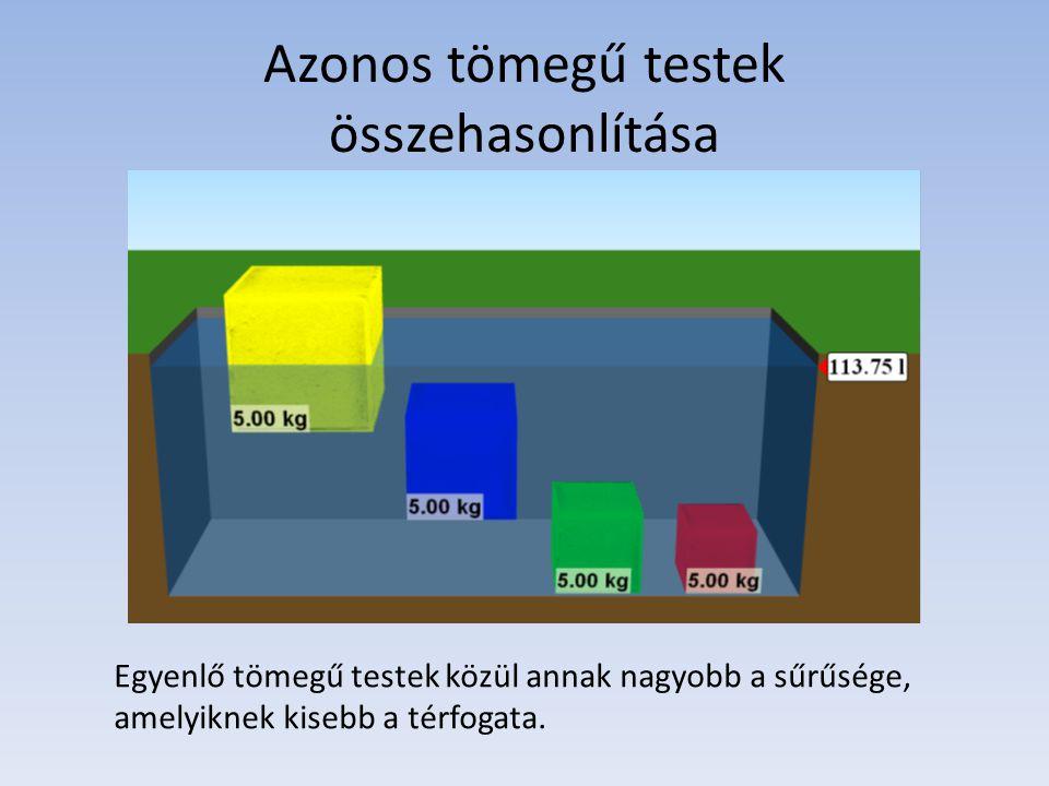Azonos térfogatú testek összehasonlítása Azonos térfogatú testek közül annak nagyobb a sűrűsége, amelyiknek a tömege nagyobb.