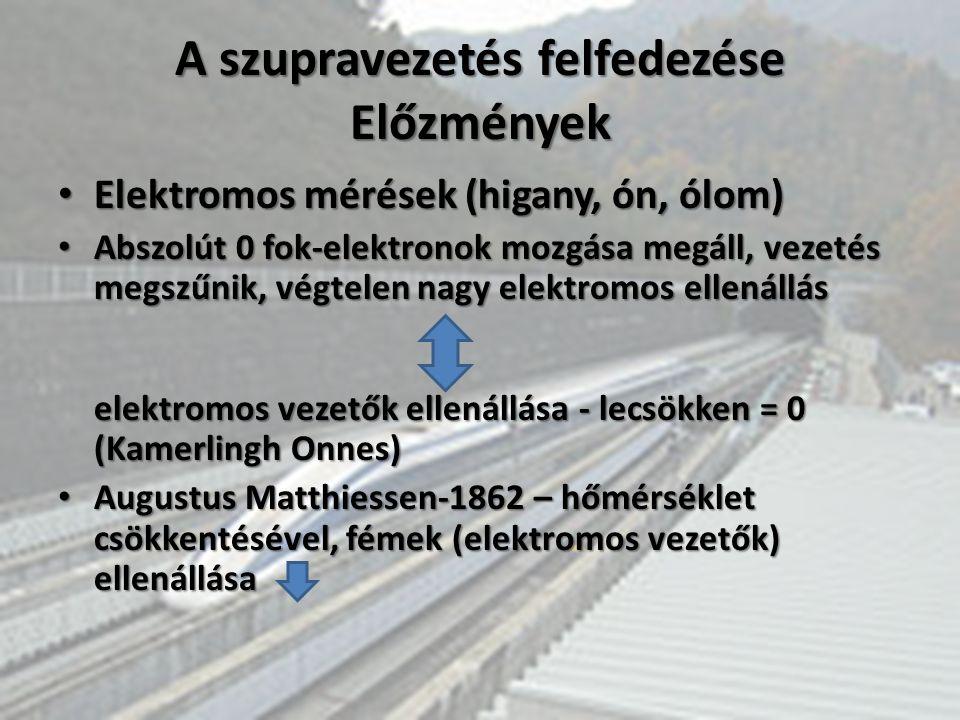 1878 (25) – anyag viselkedése-elérhető legalacsonyabb hőmérsékleten 1878 (25) – anyag viselkedése-elérhető legalacsonyabb hőmérsékleten  Kísérletekkel Hőmérő (abszolút 0 fok) Hőmérő (abszolút 0 fok) 1908 – folyékony hélium (0,9 K) – legalacsonyabb hőmérséklet 1908 – folyékony hélium (0,9 K) – legalacsonyabb hőmérséklet Más anyagok hűtése – elektromos ellenállás Más anyagok hűtése – elektromos ellenállás 1911 – folyékony hélium tárolása – edények 1911 – folyékony hélium tárolása – edények Abszolút nulla fok körüli mérések (platina, arany) nem meggyőzőek Abszolút nulla fok körüli mérések (platina, arany) nem meggyőzőek