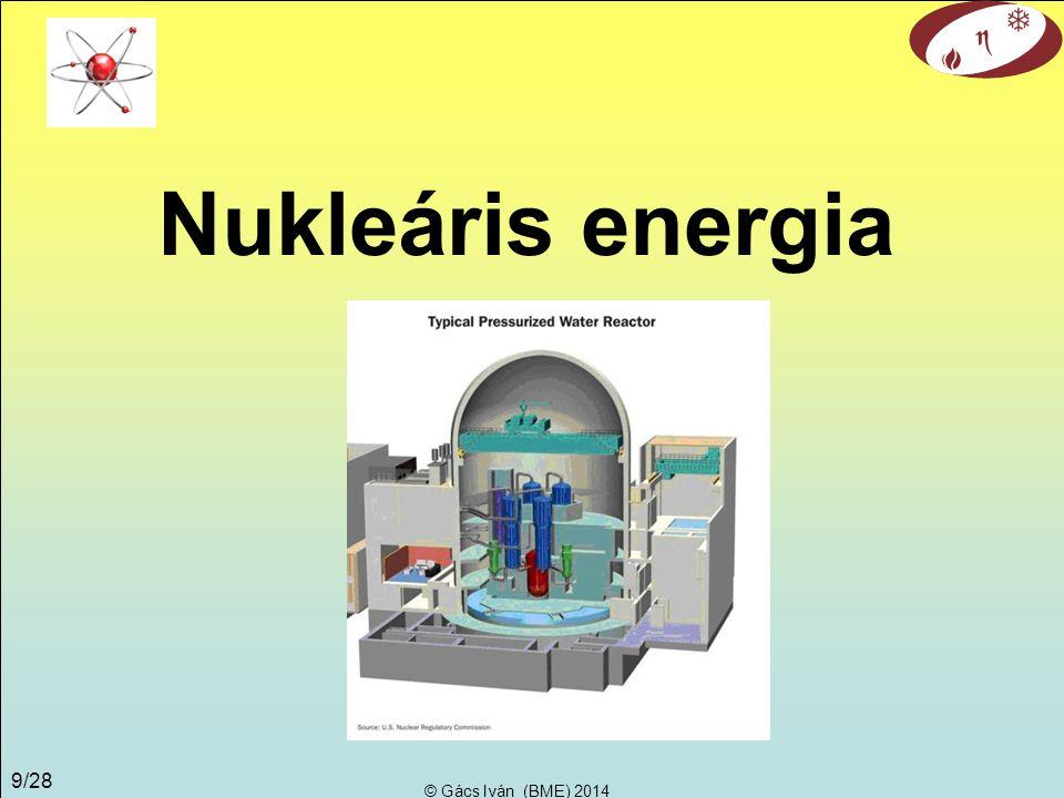 © Gács Iván (BME) 2014 9/28 Nukleáris energia