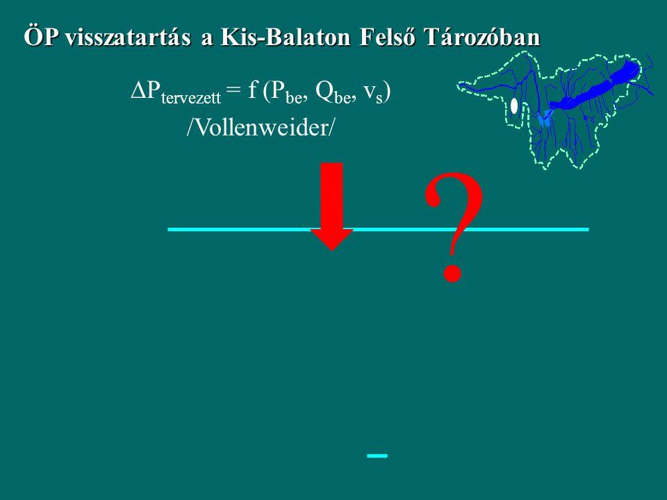 ÖP visszatartás a Kis-Balaton Felső Tározóban  P tervezett = f (P be, Q be, v s ) /Vollenweider/