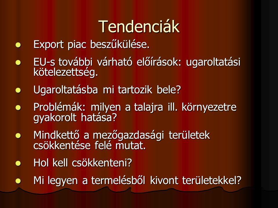 Tendenciák Export piac beszűkülése. Export piac beszűkülése. EU-s további várható előírások: ugaroltatási kötelezettség. EU-s további várható előíráso