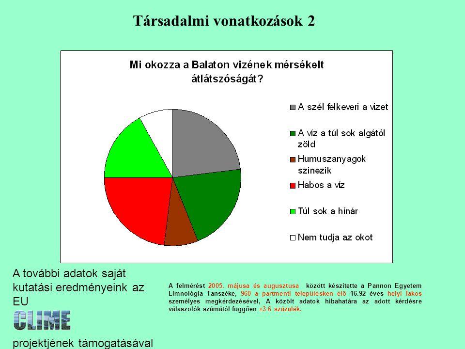 Társadalmi vonatkozások 2 A további adatok saját kutatási eredményeink az EU projektjének támogatásával A felmérést 2005.