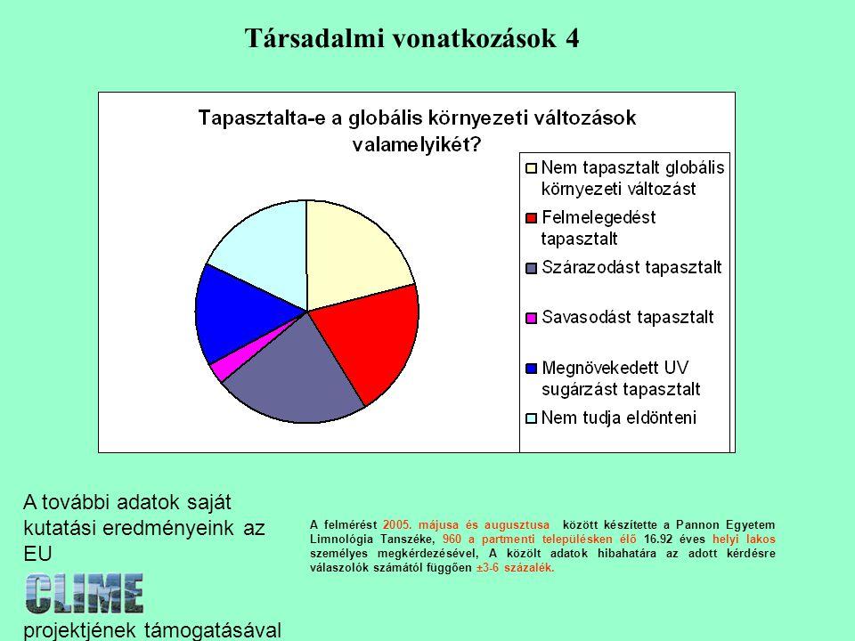 Társadalmi vonatkozások 4 A további adatok saját kutatási eredményeink az EU projektjének támogatásával A felmérést 2005.