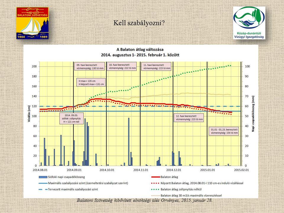Balatoni Szövetség kibővített elnökségi ülés Örvényes, 2015. január 28. Kell szabályozni?