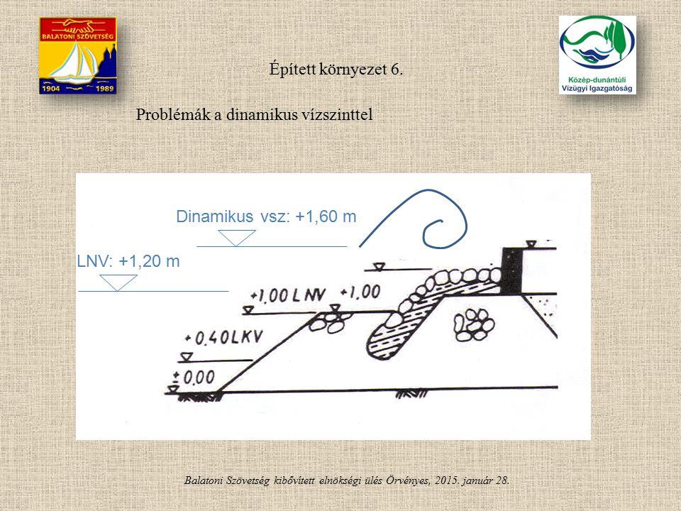 Balatoni Szövetség kibővített elnökségi ülés Örvényes, 2015. január 28. LNV: +1,20 m Dinamikus vsz: +1,60 m Épített környezet 6. Problémák a dinamikus