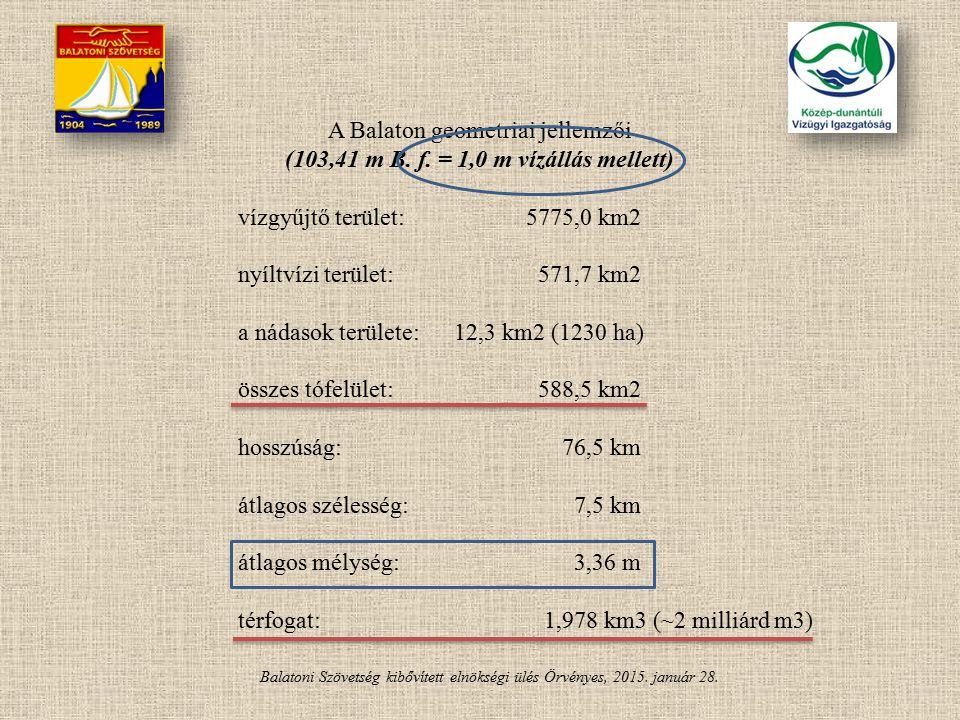 Balatoni Szövetség kibővített elnökségi ülés Örvényes, 2015. január 28. A Balaton geometriai jellemzői (103,41 m B. f. = 1,0 m vízállás mellett) vízgy
