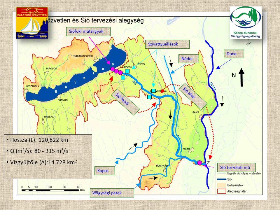 Balatoni Szövetség kibővített elnökségi ülés Örvényes, 2015. január 28. Hossza (L): 120,822 km Q (m 3 /s): 80 - 315 m 3 /s Vízgyűjtője (A):14.728 km 2