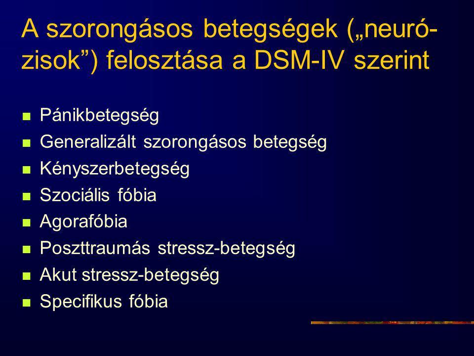 """A szorongásos betegségek (""""neuró- zisok ) felosztása a DSM-IV szerint Pánikbetegség Generalizált szorongásos betegség Kényszerbetegség Szociális fóbia Agorafóbia Poszttraumás stressz-betegség Akut stressz-betegség Specifikus fóbia"""