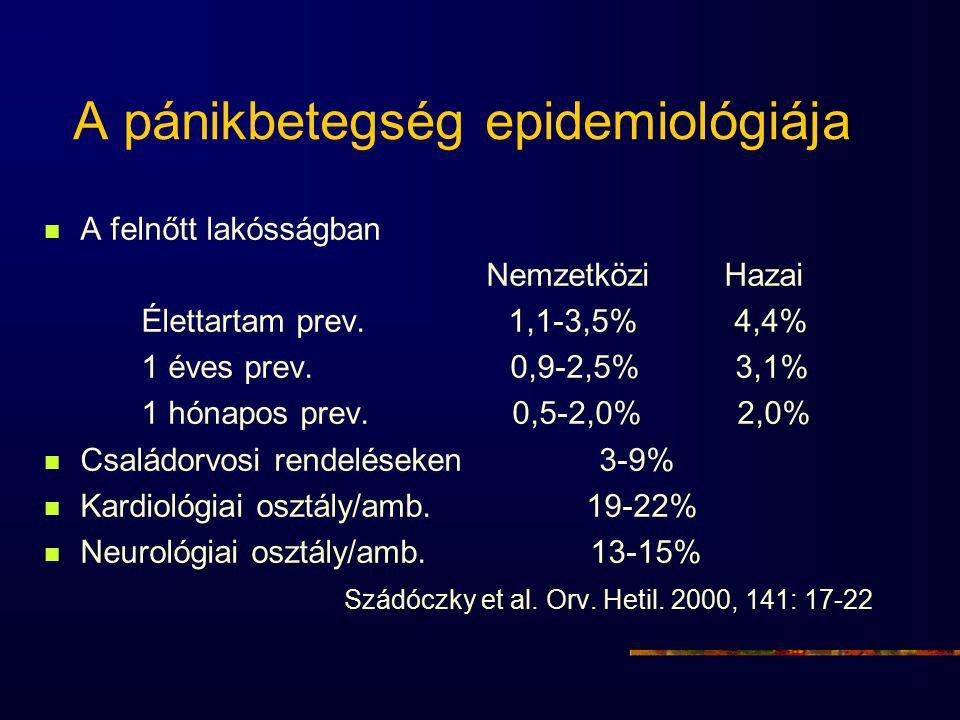 A pánikbetegség epidemiológiája A felnőtt lakósságban Nemzetközi Hazai Élettartam prev. 1,1-3,5% 4,4% 1 éves prev. 0,9-2,5% 3,1% 1 hónapos prev. 0,5-2