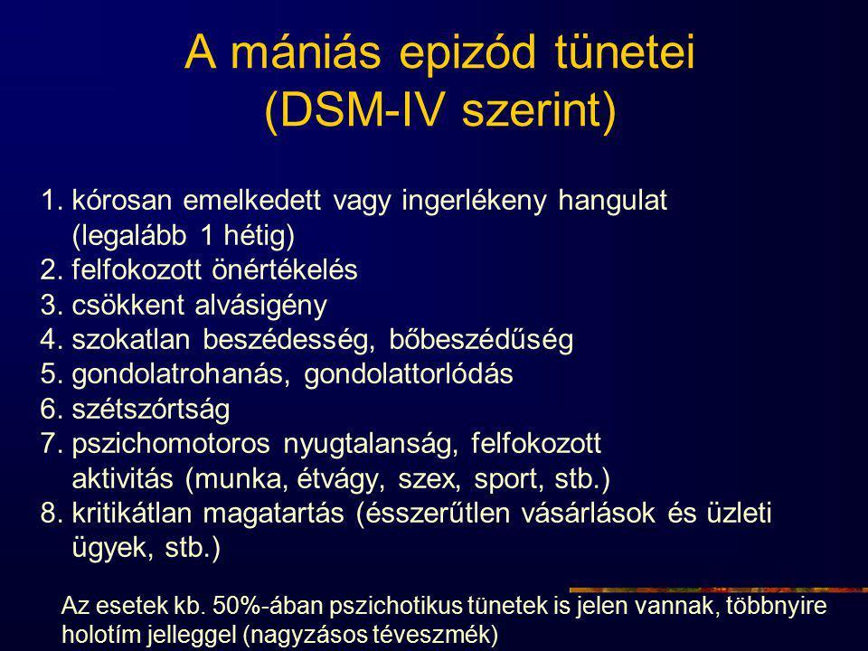 A mániás epizód tünetei (DSM-IV szerint) 1. kórosan emelkedett vagy ingerlékeny hangulat (legalább 1 hétig) 2. felfokozott önértékelés 3. csökkent alv