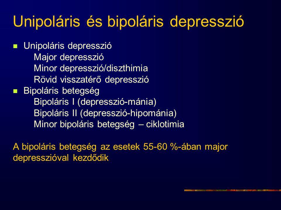 Unipoláris és bipoláris depresszió Unipoláris depresszió Major depresszió Minor depresszió/diszthimia Rövid visszatérő depresszió Bipoláris betegség Bipoláris I (depresszió-mánia) Bipoláris II (depresszió-hipománia) Minor bipoláris betegség – ciklotimia A bipoláris betegség az esetek 55-60 %-ában major depresszióval kezdődik