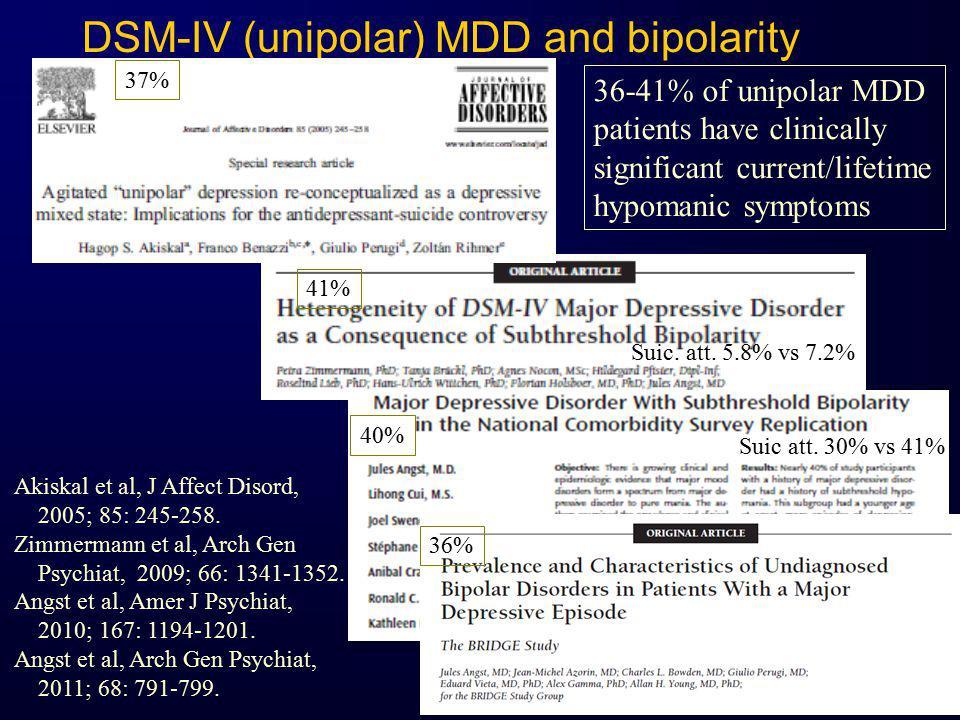 DSM-IV (unipolar) MDD and bipolarity Akiskal et al, J Affect Disord, 2005; 85: 245-258. Zimmermann et al, Arch Gen Psychiat, 2009; 66: 1341-1352. Angs