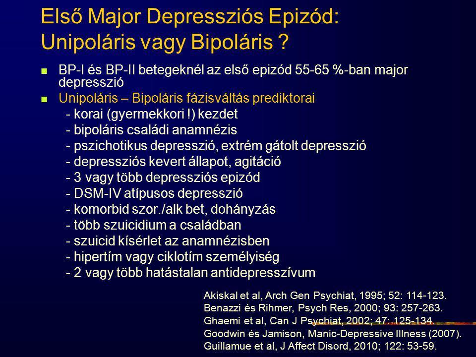 Első Major Depressziós Epizód: Unipoláris vagy Bipoláris ? BP-I és BP-II betegeknél az első epizód 55-65 %-ban major depresszió Unipoláris – Bipoláris