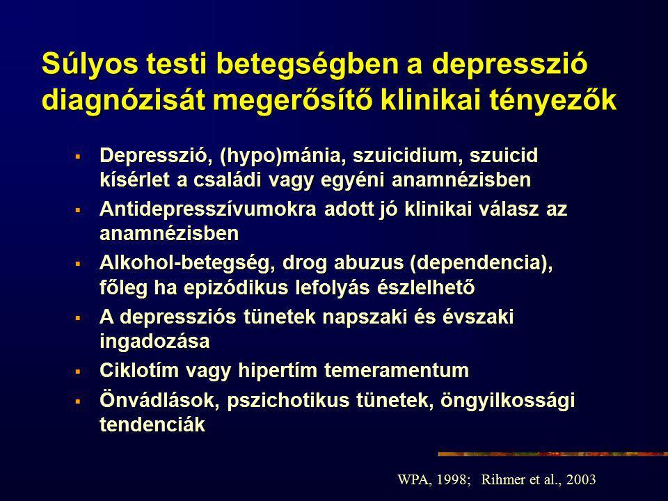 Súlyos testi betegségben a depresszió diagnózisát megerősítő klinikai tényezők  Depresszió, (hypo)mánia, szuicidium, szuicid kísérlet a családi vagy egyéni anamnézisben  Antidepresszívumokra adott jó klinikai válasz az anamnézisben  Alkohol-betegség, drog abuzus (dependencia), főleg ha epizódikus lefolyás észlelhető  A depressziós tünetek napszaki és évszaki ingadozása  Ciklotím vagy hipertím temeramentum  Önvádlások, pszichotikus tünetek, öngyilkossági tendenciák WPA, 1998; Rihmer et al., 2003