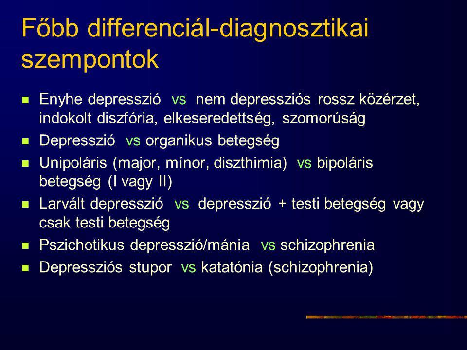 Főbb differenciál-diagnosztikai szempontok Enyhe depresszió vs nem depressziós rossz közérzet, indokolt diszfória, elkeseredettség, szomorúság Depresszió vs organikus betegség Unipoláris (major, mínor, diszthimia) vs bipoláris betegség (I vagy II) Larvált depresszió vs depresszió + testi betegség vagy csak testi betegség Pszichotikus depresszió/mánia vs schizophrenia Depressziós stupor vs katatónia (schizophrenia)
