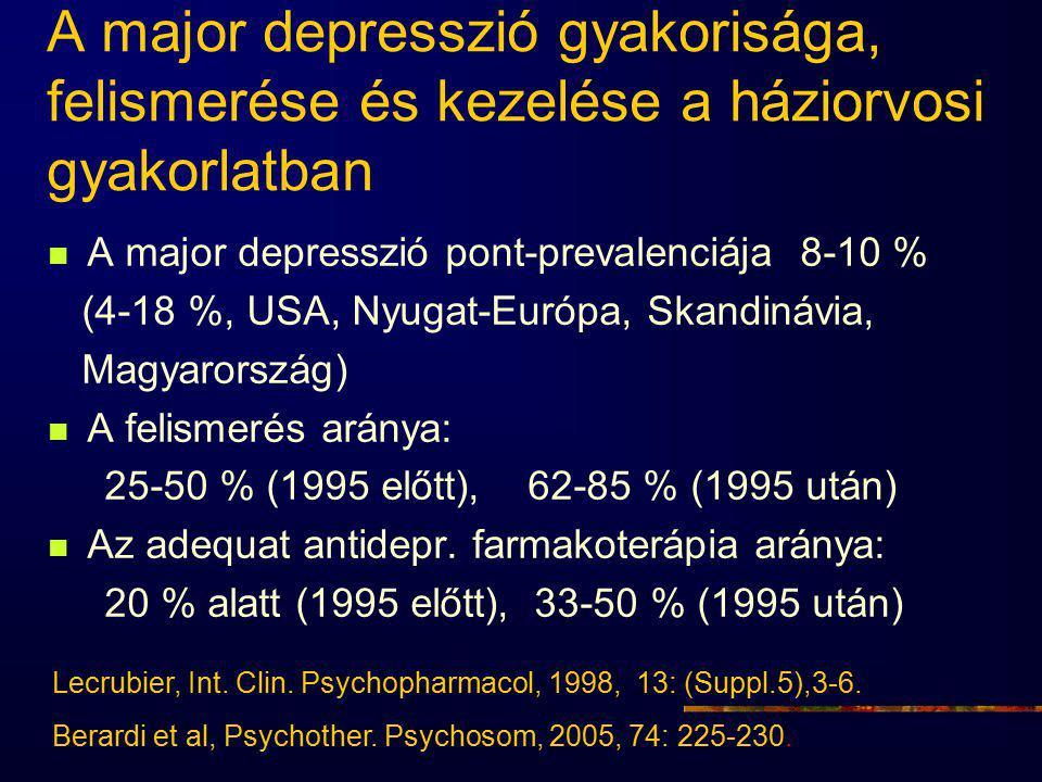 A major depresszió gyakorisága, felismerése és kezelése a háziorvosi gyakorlatban A major depresszió pont-prevalenciája 8-10 % (4-18 %, USA, Nyugat-Európa, Skandinávia, Magyarország) A felismerés aránya: 25-50 % (1995 előtt), 62-85 % (1995 után) Az adequat antidepr.