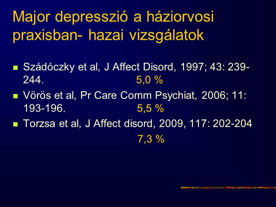 Major depresszió a háziorvosi praxisban- hazai vizsgálatok Szádóczky et al, J Affect Disord, 1997; 43: 239- 244. 5,0 % Vörös et al, Pr Care Comm Psych