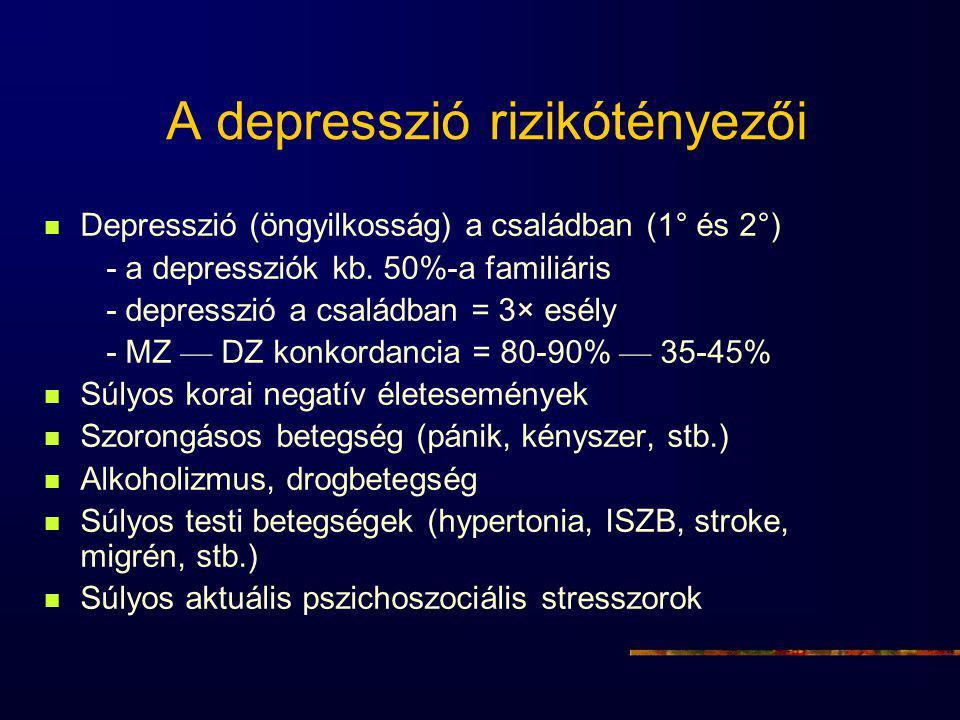 A depresszió rizikótényezői Depresszió (öngyilkosság) a családban (1° és 2°) - a depressziók kb. 50%-a familiáris - depresszió a családban = 3× esély
