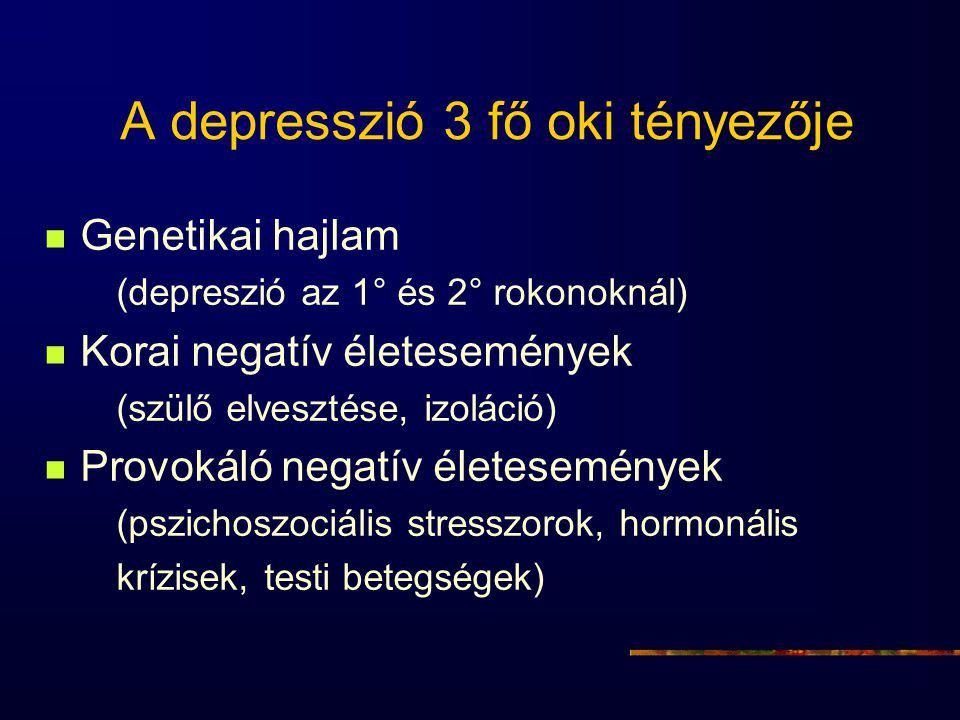 A depresszió 3 fő oki tényezője Genetikai hajlam (depreszió az 1° és 2° rokonoknál) Korai negatív életesemények (szülő elvesztése, izoláció) Provokáló
