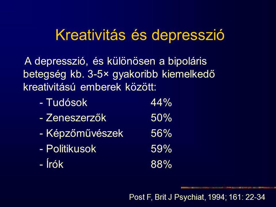 Kreativitás és depresszió A depresszió, és különösen a bipoláris betegség kb. 3-5× gyakoribb kiemelkedő kreativitású emberek között: - Tudósok44% - Ze