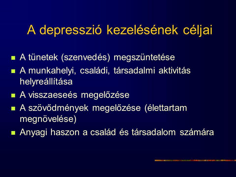 A depresszió kezelésének céljai A tünetek (szenvedés) megszüntetése A munkahelyi, családi, társadalmi aktivitás helyreállítása A visszaeseés megelőzése A szövődmények megelőzése (élettartam megnövelése) Anyagi haszon a család és társadalom számára