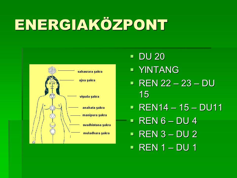 ENERGIAKÖZPONT  DU 20  YINTANG  REN 22 – 23 – DU 15  REN14 – 15 – DU11  REN 6 – DU 4  REN 3 – DU 2  REN 1 – DU 1