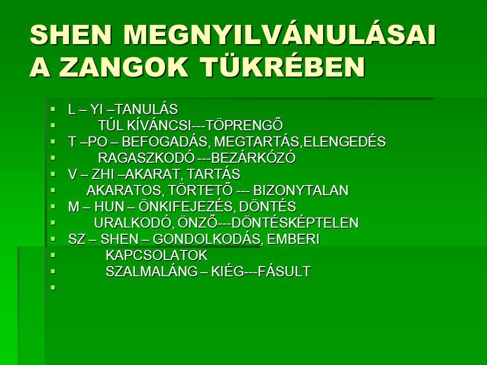 SZ 8 SHAOFU - TŰZPONT  SZ TÜZET CSÖKKENTI VAGY NÖVELI, LEFELÉ DRENÁLJA /MOXA/, TISZTÍTJA  NAGYFOKU SZORONGÁS, NYUGTALANSÁG, LABILITÁS  SZ7 – ALAP STABILIZÁLÁS  SZ TŰZ – LÁZ, TOROKFÁJÁS, ARITMIA, IDEGES: SZ8, V2, REN14- SZ6, V6, REN4+  SZ TŰZ+NYÁLKA – ZAVAROS, SZÉTSZÓRT GONDOLATOK, VISELKEDÉS, BESZÉD, GYŰLÖLET, INGERLÉKENY:SZ5, 8, E13, 34, GY40, DU20-  SZ YG XU – ALUSZÉKONY, LELASSULT, TOMPA, FÁSULT: SZ8, 9, VÉB1, 5, H64, V3+  KÉZ – DUPUYTREN, EKZEMA, SÉRÜLÉS:SZ7, 8, SZB7, 8, L6, 9, GY44-+