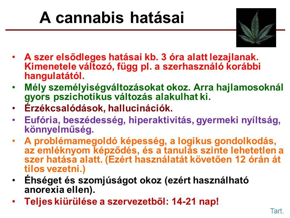 A cannabis hatásai A szer elsődleges hatásai kb.3 óra alatt lezajlanak.