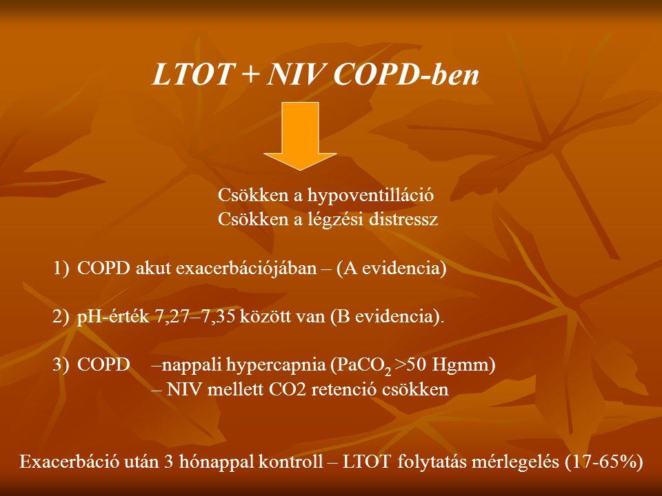 LTOT + NIV COPD-ben Csökken a hypoventilláció Csökken a légzési distressz 1)COPD akut exacerbációjában – (A evidencia) 2)pH-érték 7,27–7,35 között van